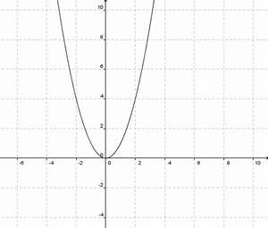 Nullstelle Berechnen Quadratische Funktion : training sqrt start raum f r ideen raum ~ Themetempest.com Abrechnung
