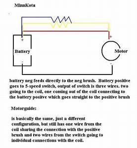 Minn Kota Trolling Motor Wiring Kit
