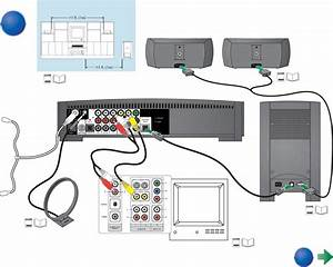 Bose 321 Hdmi Wiring Diagram  Diagram For Hooking Up 321