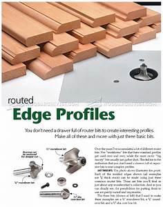 Routed, Edge, Profiles, U2022, Woodarchivist