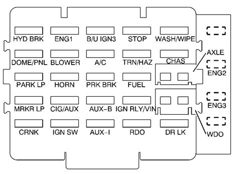 2000 Corvette Fuse Panel Diagram by Gmc C Series Mk2 Second Generation 2000 Fuse Box