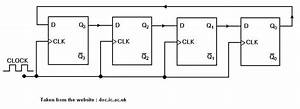 Vhdl Coding Tips And Tricks  Example   4 Bit Ring Counter