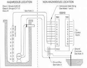 Item   Isb  Intrinsically Safe Barrier  Isb  On Motor