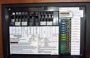 Power Distribution Panel  U0026 Annual Wire Maintenance - Electrical