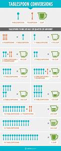 How Many Tablespoons In 2/3 Cup? (Easy and Simple Answer)