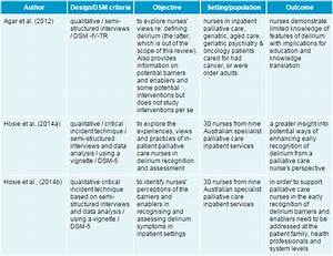 the barriers and enablers related to the early recognition With palliative care care plan template