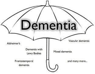 international conference  alzheimers dementia