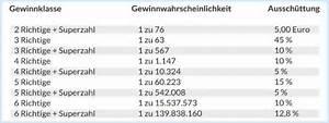 6 Aus 49 Berechnen : gewinnchancen beim lotto berechnen wikihow ~ Themetempest.com Abrechnung