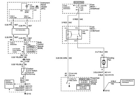 1997 Chevy Cavalier Electrical Diagram by I A 2002 Chevy Cavalier The Cooling Fan Will Not
