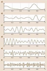 3a U2013f Eeg Waves   A  Delta Band  Below 4 Hz    B  Theta