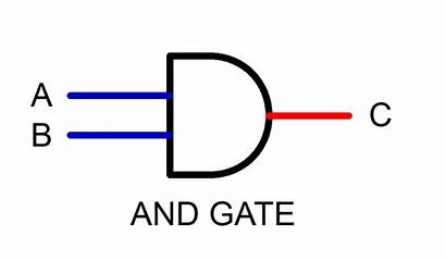 Gate Logic Timer Electricaltechnology Gates Traffic Physics