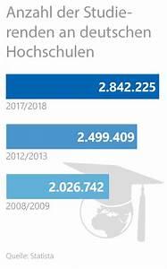 Welcher Junge Passt Zu Mir : welcher beruf passt zu mir volksbank raiffeisenbank ~ Heinz-duthel.com Haus und Dekorationen