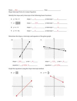 slope intercept form of a linear equation worksheet by dynamic math
