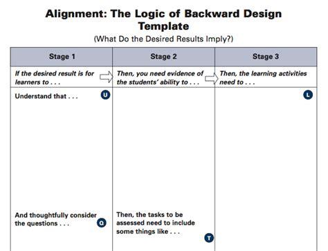 backwards planning template backward design fundamentals