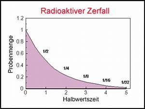 Radioaktiver Zerfall Berechnen : chemiekurs radioaktivit t ~ Themetempest.com Abrechnung