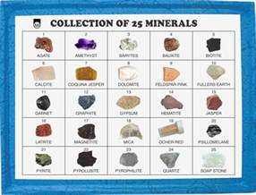 Rocks and Minerals Identification Chart