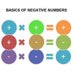 Positive and Negative Numbers Rules