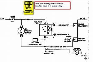 Wiring Diagram 97 Astro Van