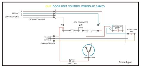 sanyo outdoor wiring refrigeration air conditioning
