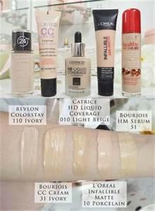 Estee Lauder Double Wear Tone Chart Becca Foundation Color Chart Makeup Looks Pinterest