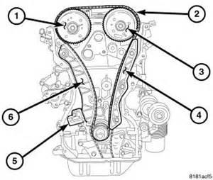 2008 dodge avenger 2 4 engine diagrama de sincronizacion de cadena de tiempo valvulita