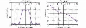 Phasengang Berechnen : systemtheorie online impulsinvarianter filterentwurf von fir filtern ~ Themetempest.com Abrechnung