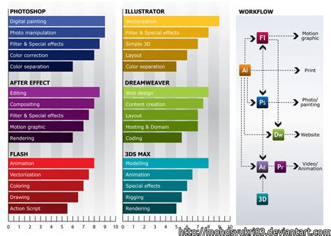 Infographic Resume Service by Infographic Resume Service Images
