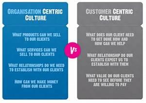 Customer-centri... Customer Centricity Quotes