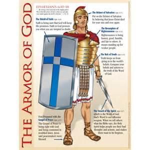 Armor of God Chart