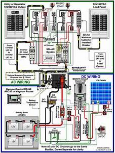 Polaris Magnum Wiring Diagram
