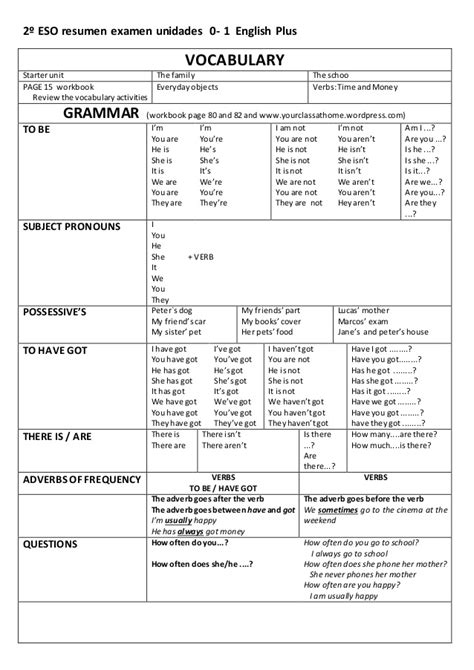 document review resume tips sle resume cover letter no