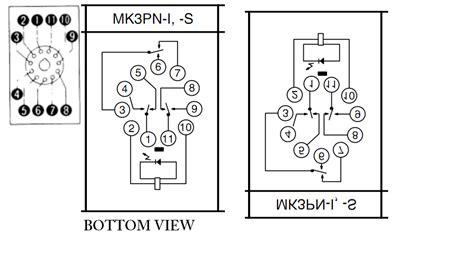 Safe Start Interlock Pin