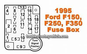 1995 Ford F150  F250  F350 Fuse Box Fuse Location And