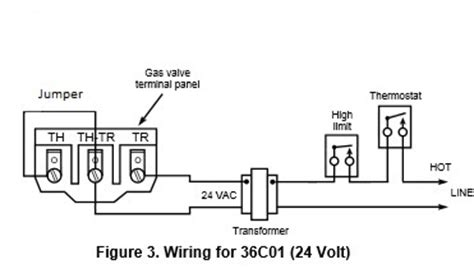 a help with a modine unit heater gas valve page 2
