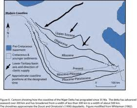 Niger Delta Petroleum System - OF99-50H - (ChapterA)Figure 9