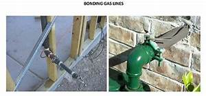 Gas Lines Must Be Bonded