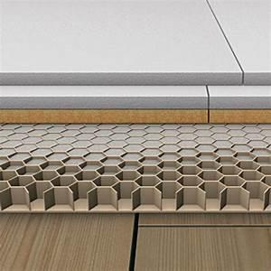 Isolation Phonique Plancher Bois Existant : quelques liens utiles ~ Edinachiropracticcenter.com Idées de Décoration