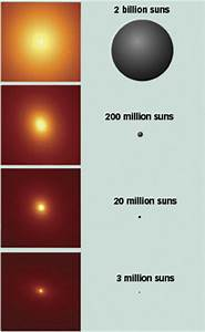 These Black Hole Sizes Will Definitely Blow Your Mind ...