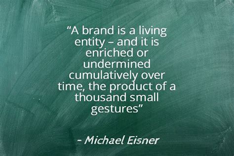 All You Need Know About Brand Guidelines