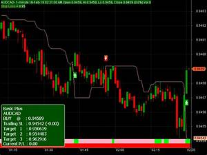 Metal Nifty Chart Aud Cad Forex Buy Sell Signal Live Chart With Indicator
