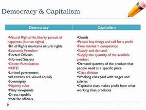 Ppt Capitalism Vs Communism Powerpoint Presentation