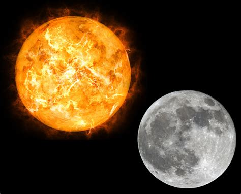 The Sun And Moon Indepth  Mark Flaherty Astrology