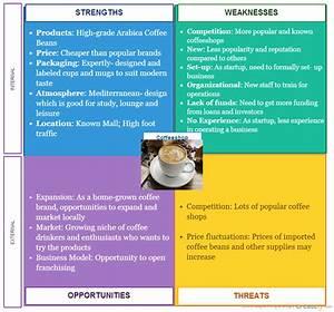 Bakeshop business plan pdf
