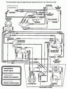 15 Hp Brigg And Stratton Engine Diagram