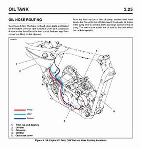 1997 Oil Tank Hose Diagram