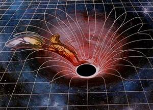 Three-Dimensional Black Hole Model - Pics about space