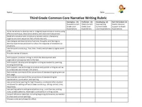 Opinion Writing 3rd Grade Common Core  Common Core Ela Cores And 5th Grades On