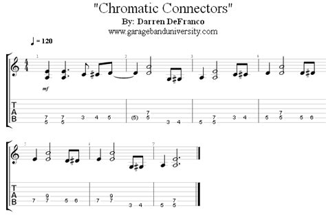 Chromatic Connector Riff Writing Classic Rock Lesson
