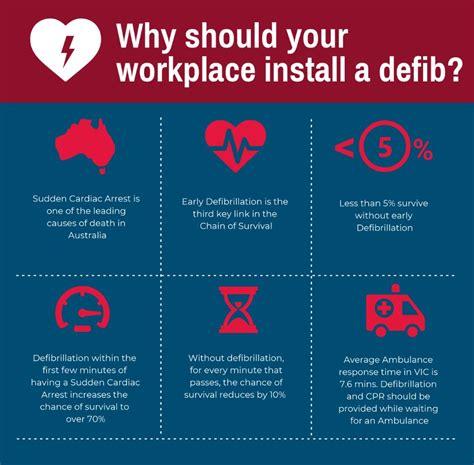 St John Victoria Blog | Defibrillators in the Workplace ...