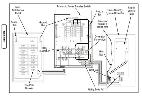 generac automatic transfer switch wiring diagram fuse box  wiring diagram